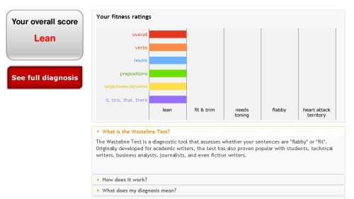 Waistline Test Results